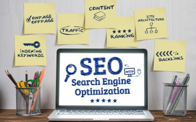 What is SEO? (Search Engine Optimization)